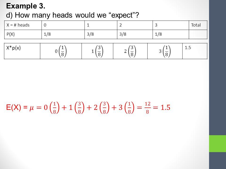 X = # heads0123Total P(X)1/83/8 1/8 X*p(x) 1.5