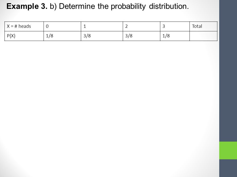 Example 3. b) Determine the probability distribution. X = # heads0123Total P(X)1/83/8 1/8