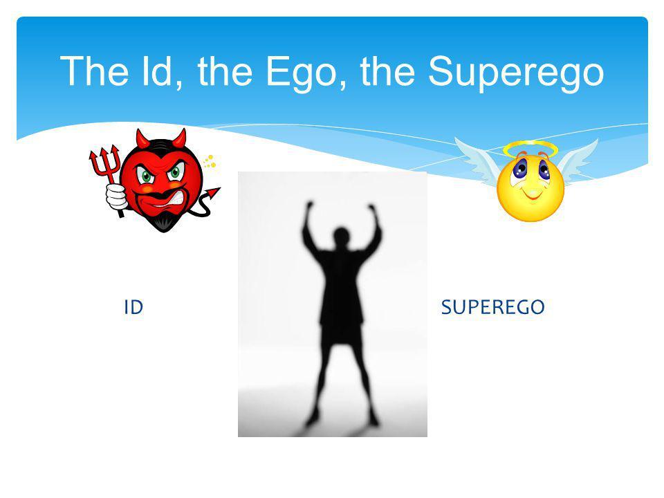 The Id, the Ego, the Superego EGO ID SUPEREGO
