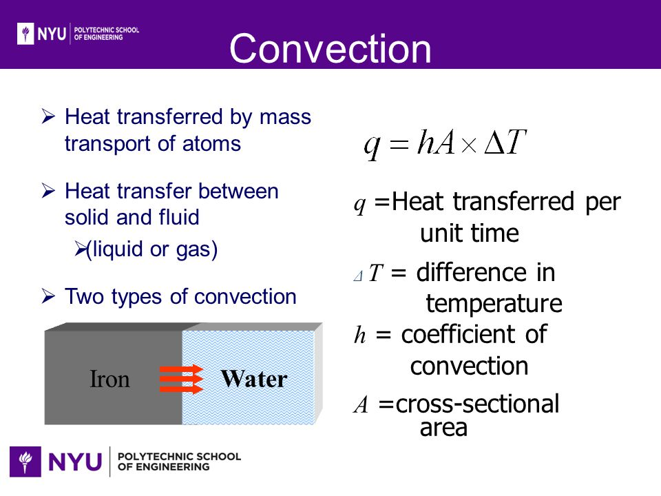 Convection Heat transferred by mass transport of atoms Heat transfer between solid and fluid (liquid or gas) Two types of convection Iron Water h = co