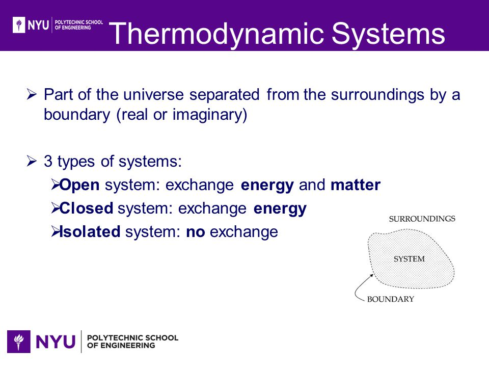 Thermodynamic Systems Part of the universe separated from the surroundings by a boundary (real or imaginary) 3 types of systems: Open system: exchange