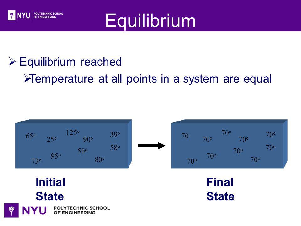 Equilibrium Equilibrium reached Temperature at all points in a system are equal 65 o 73 o 125 o 50 o 39 o 25 o 80 o 95 o 90 o 58 o Initial State 70 70