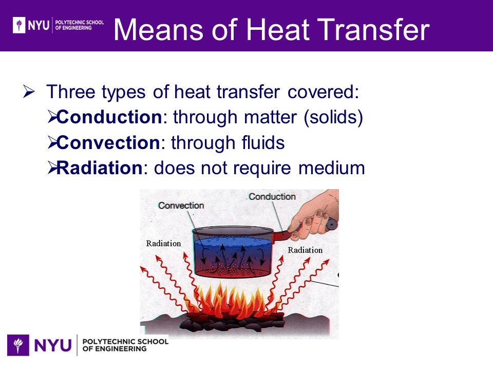 Means of Heat Transfer Three types of heat transfer covered: Conduction: through matter (solids) Convection: through fluids Radiation: does not requir