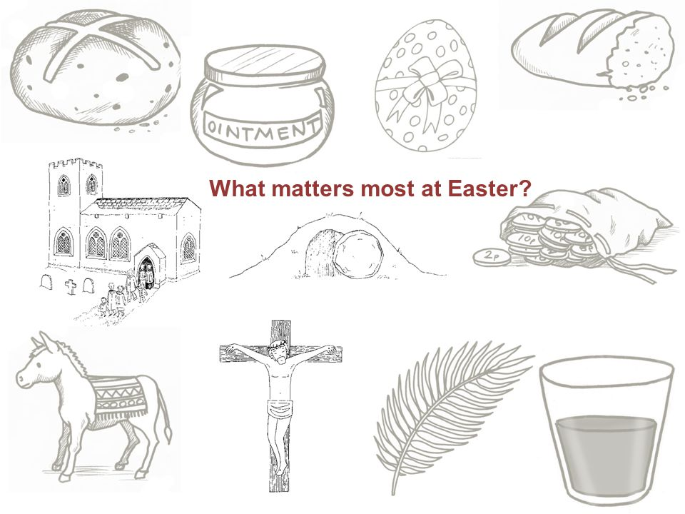What matters most at Easter?