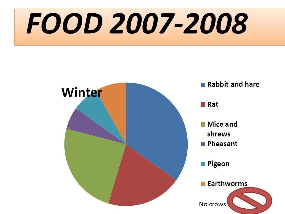 FOOD 2007-2008 No crows