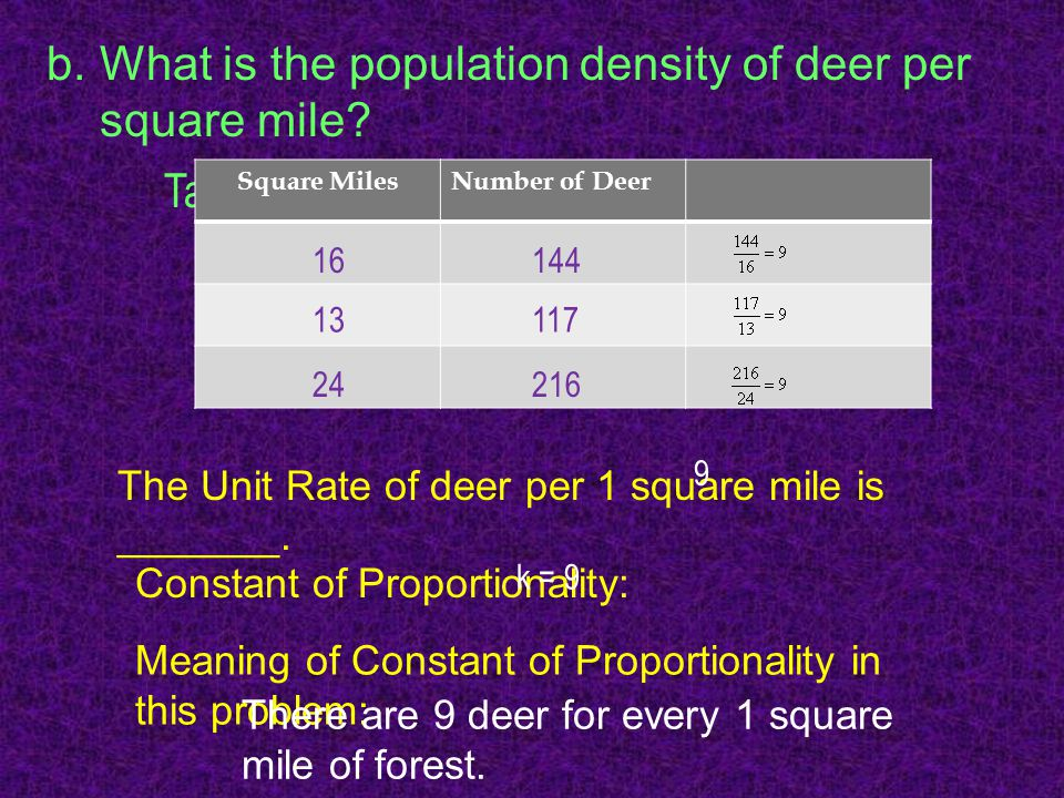 b. What is the population density of deer per square mile? Table: The Unit Rate of deer per 1 square mile is _______. Square MilesNumber of Deer Const
