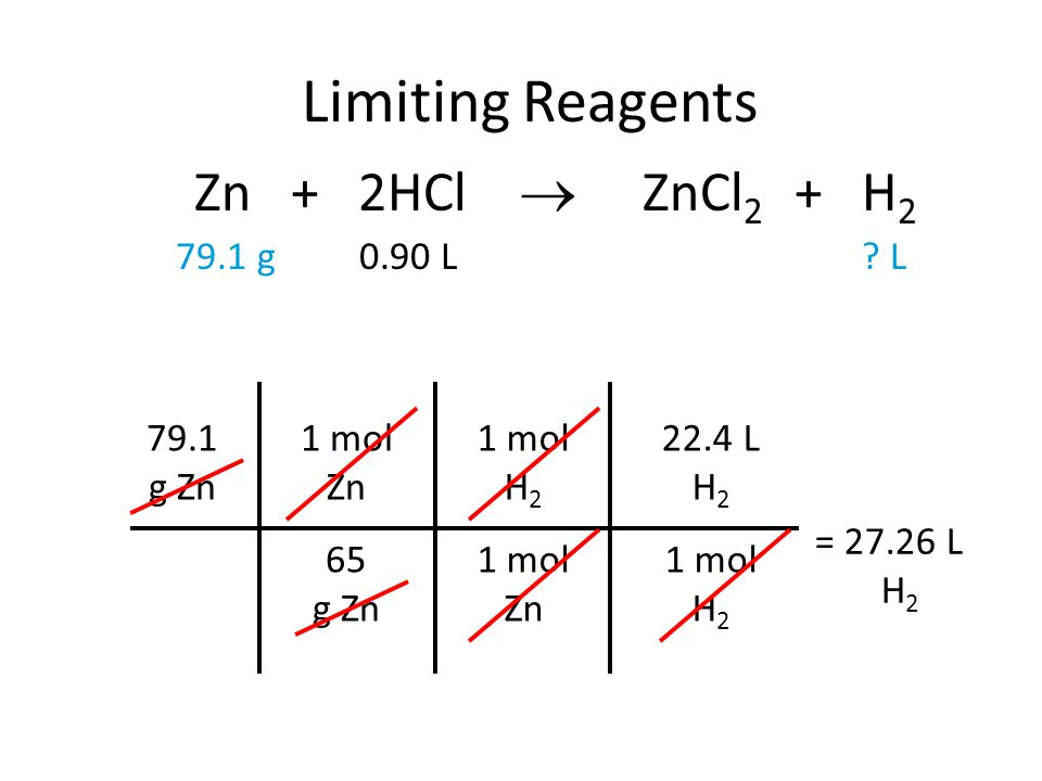 Limiting Reagents 79.1 g Zn 1 mol Zn 65 g Zn = 27.26 L H 2 1 mol H 2 1 mol Zn 22.4 L H 2 1 mol H 2 Zn + 2HCl ZnCl 2 + H 2 79.1 g.