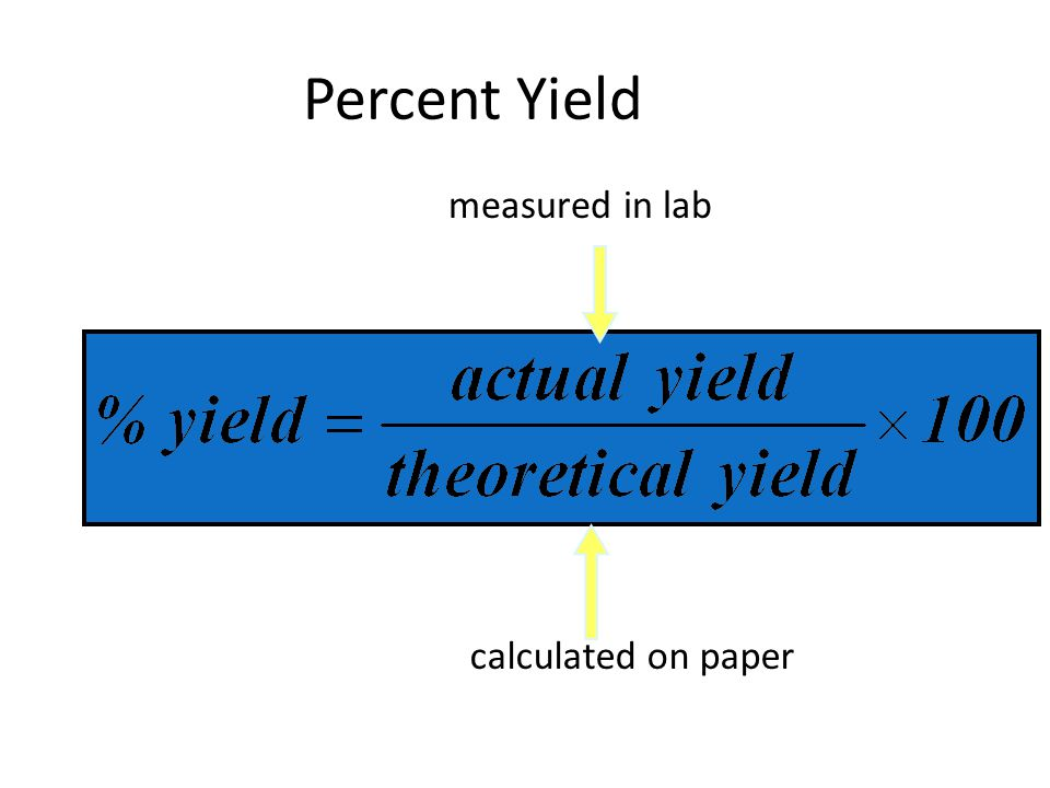 Percent Yield calculated on paper measured in lab