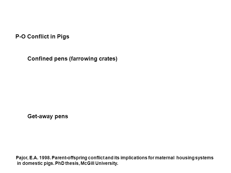 Get-away pens Confined pens (farrowing crates) P-O Conflict in Pigs Pajor, E.A. 1998. Parent-offspring conflict and its implications for maternal hous