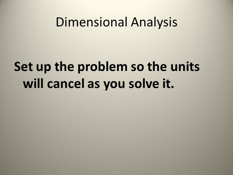Dimensional Analysis Example: 1 Liter = 1000 milliliters