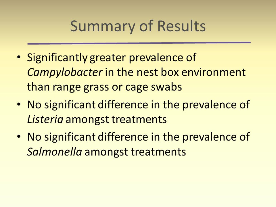 Summary of Results Significantly greater prevalence of Campylobacter in the nest box environment than range grass or cage swabs No significant differe