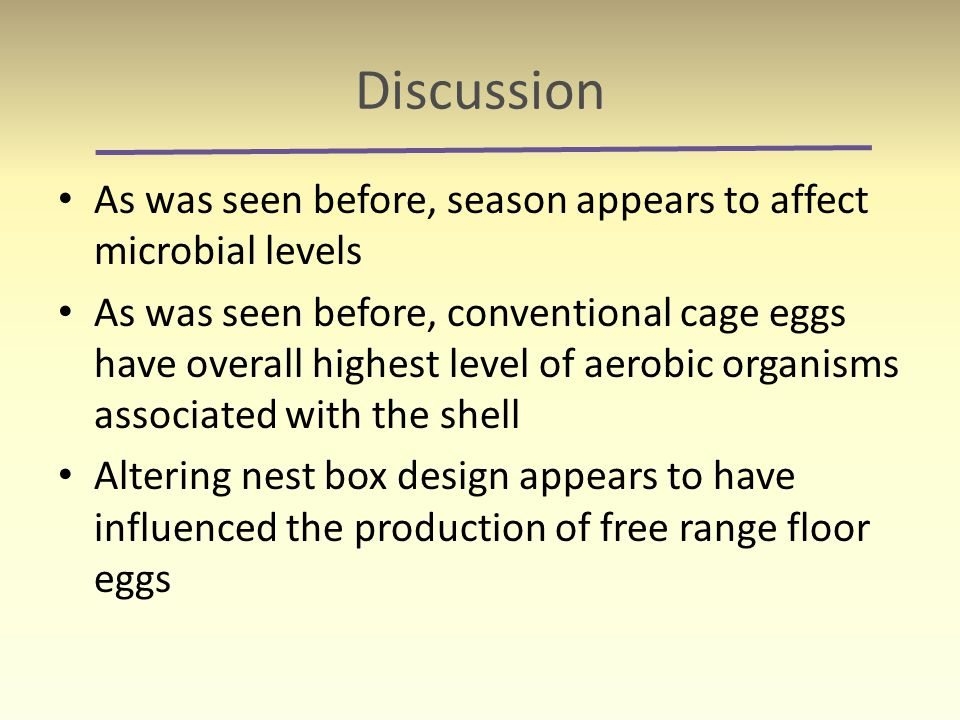 Discussion As was seen before, season appears to affect microbial levels As was seen before, conventional cage eggs have overall highest level of aero