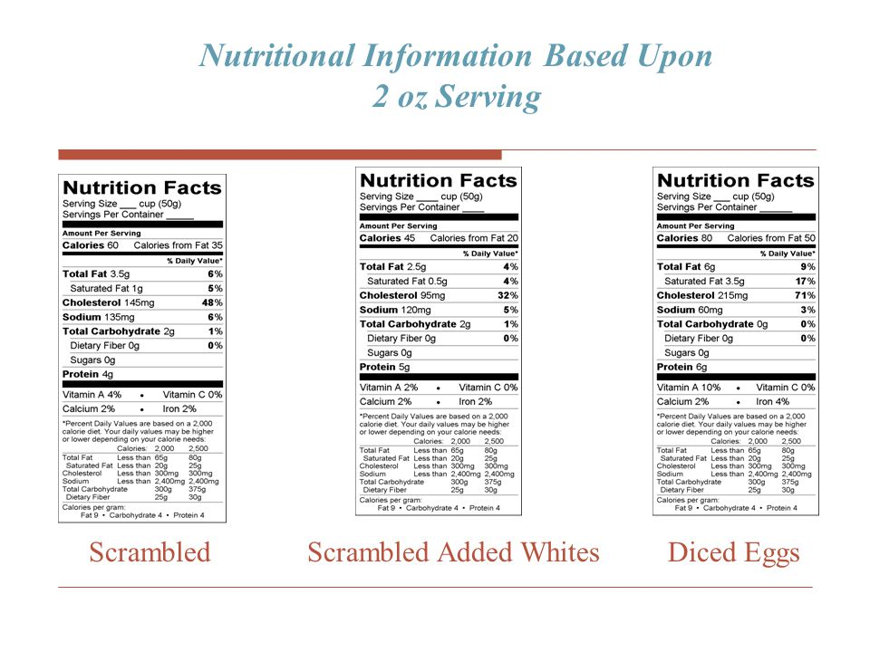 Nutritional Information Based Upon 2 oz Serving Scrambled Scrambled Added Whites Diced Eggs