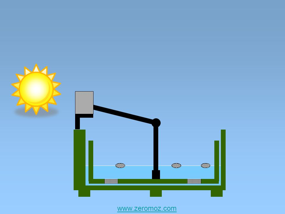 The sun activates the thermostat. www.zeromoz.com