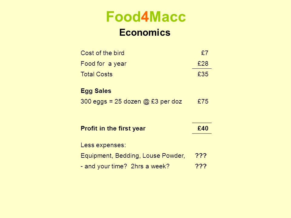Food4Macc Economics Cost of the bird£7 Food for a year£28 Total Costs£35 Egg Sales 300 eggs = 25 dozen @ £3 per doz£75 Profit in the first year£40 Less expenses: Equipment, Bedding, Louse Powder,??.