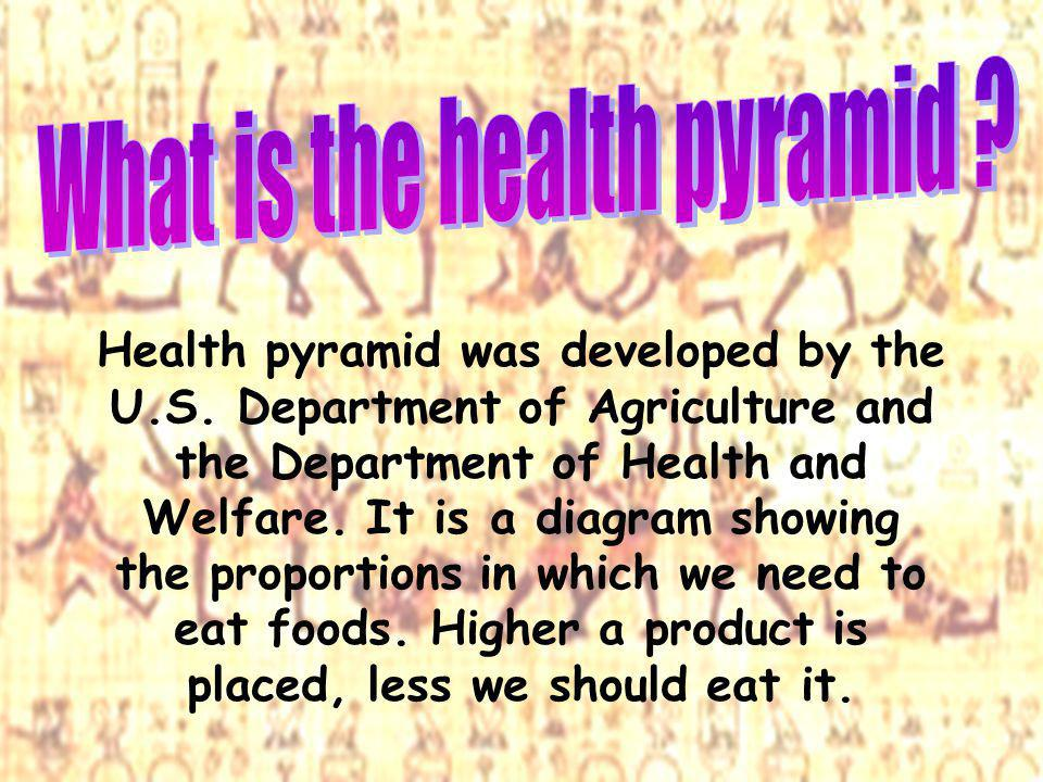 Health pyramid was developed by the U.S.