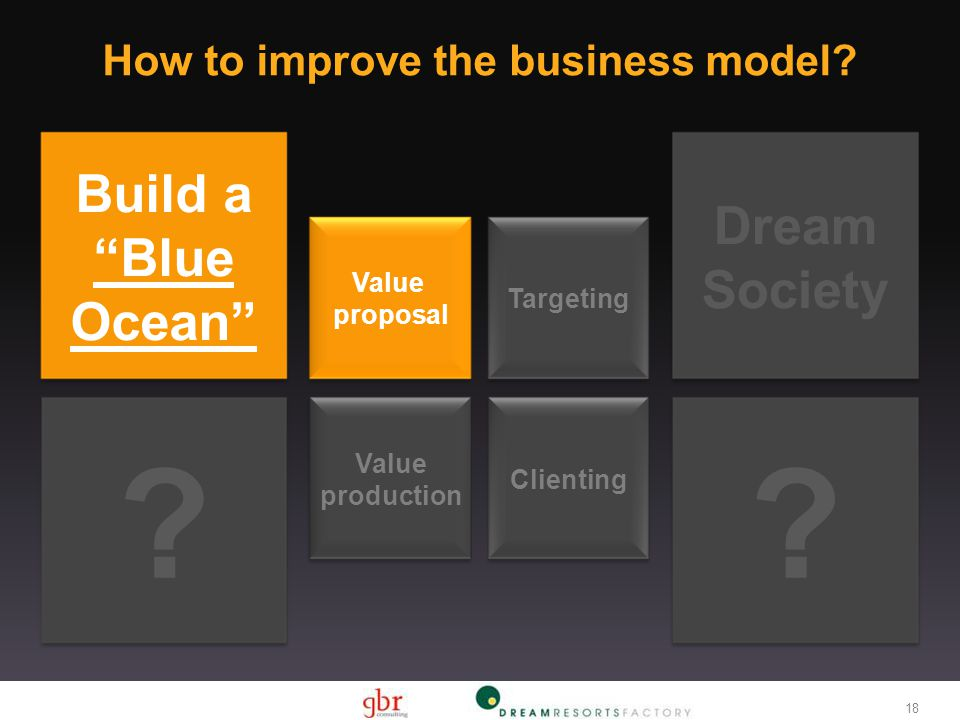 Build a Blue Ocean Targeting Value proposal Clienting Value production .