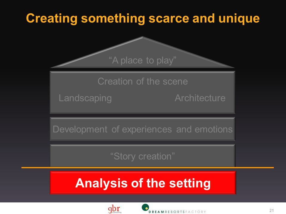 Creation of the scene Development of experiences and emotions LandscapingArchitecture A place to play Story creation Analysis of the setting 21 Creating something scarce and unique