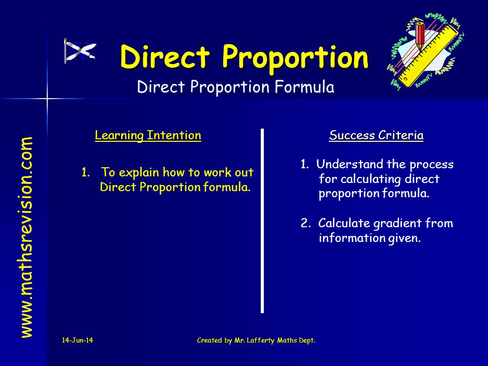 14-Jun-14Created by Mr. Lafferty Maths Dept. www.mathsrevision.com Learning Intention Success Criteria 1. To explain how to work out Direct Proportion