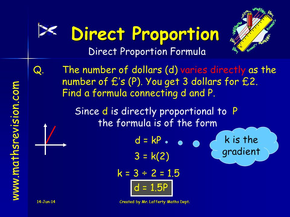 14-Jun-14Created by Mr. Lafferty Maths Dept. www.mathsrevision.com Direct Proportion Q. The number of dollars (d) varies directly as the number of £s