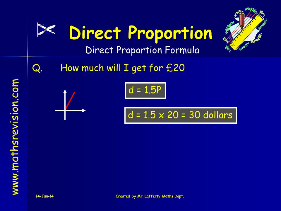14-Jun-14Created by Mr. Lafferty Maths Dept. www.mathsrevision.com Direct Proportion Q. How much will I get for £20 Direct Proportion Formula d = 1.5P
