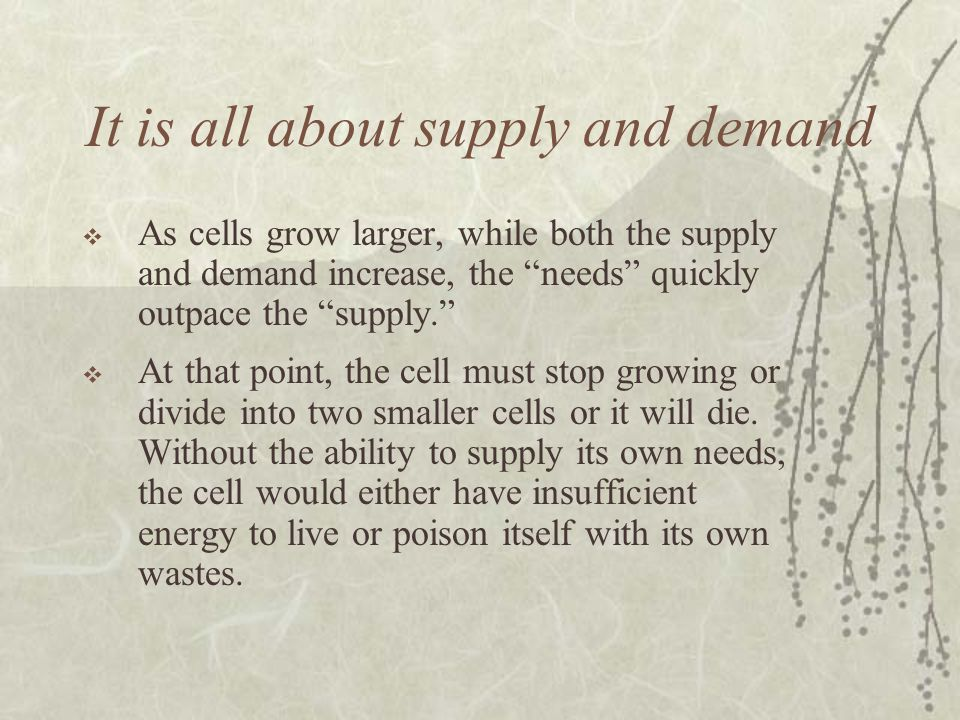 It is all about supply and demand As cells grow larger, while both the supply and demand increase, the needs quickly outpace the supply. At that point