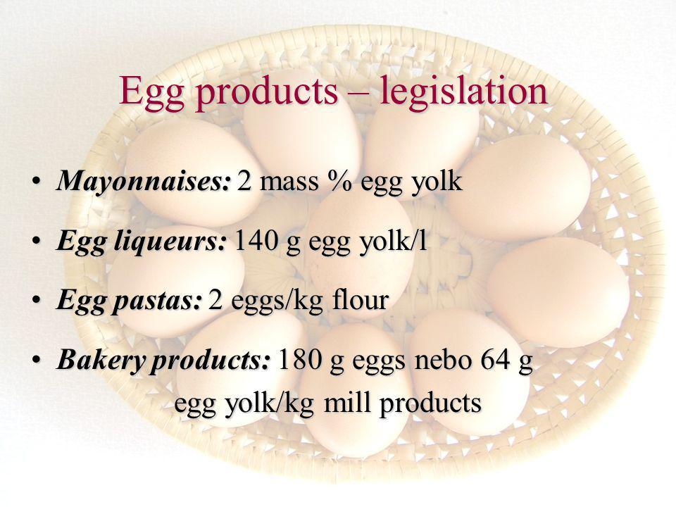 Egg products – legislation Mayonnaises: 2 mass % egg yolkMayonnaises: 2 mass % egg yolk Egg liqueurs: 140 g egg yolk/lEgg liqueurs: 140 g egg yolk/l Egg pastas: 2 eggs/kg flourEgg pastas: 2 eggs/kg flour Bakery products: 180 g eggs nebo 64 gBakery products: 180 g eggs nebo 64 g egg yolk/kg mill products egg yolk/kg mill products