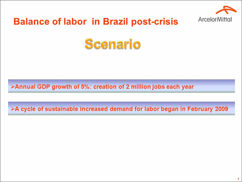 1 Balance of labor in Brazil post-crisis Annual GDP growth of 5%: creation of 2 million jobs each year A cycle of sustainable increased demand for labor began in February 2009