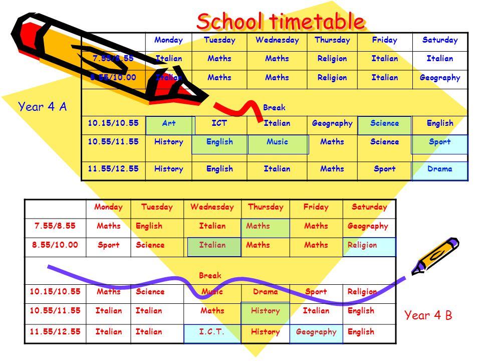School timetable MondayTuesdayWednesdayThursdayFridaySaturday 7.55/8.55ItalianMaths ReligionItalian 8.55/10.00ItalianMaths ReligionItalianGeography Break 10.15/10.55ArtICTItalianGeographyScienceEnglish 10.55/11.55HistoryEnglishMusicMathsScienceSport 11.55/12.55HistoryEnglishItalianMathsSportDrama MondayTuesdayWednesdayThursdayFridaySaturday 7.55/8.55MathsEnglishItalianMaths Geography 8.55/10.00SportScienceItalianMaths Religion Break 10.15/10.55MathsScienceMusicDramaSportReligion 10.55/11.55Italian MathsHistoryItalianEnglish 11.55/12.55Italian I.C.T.HistoryGeographyEnglish Year 4 A Year 4 B