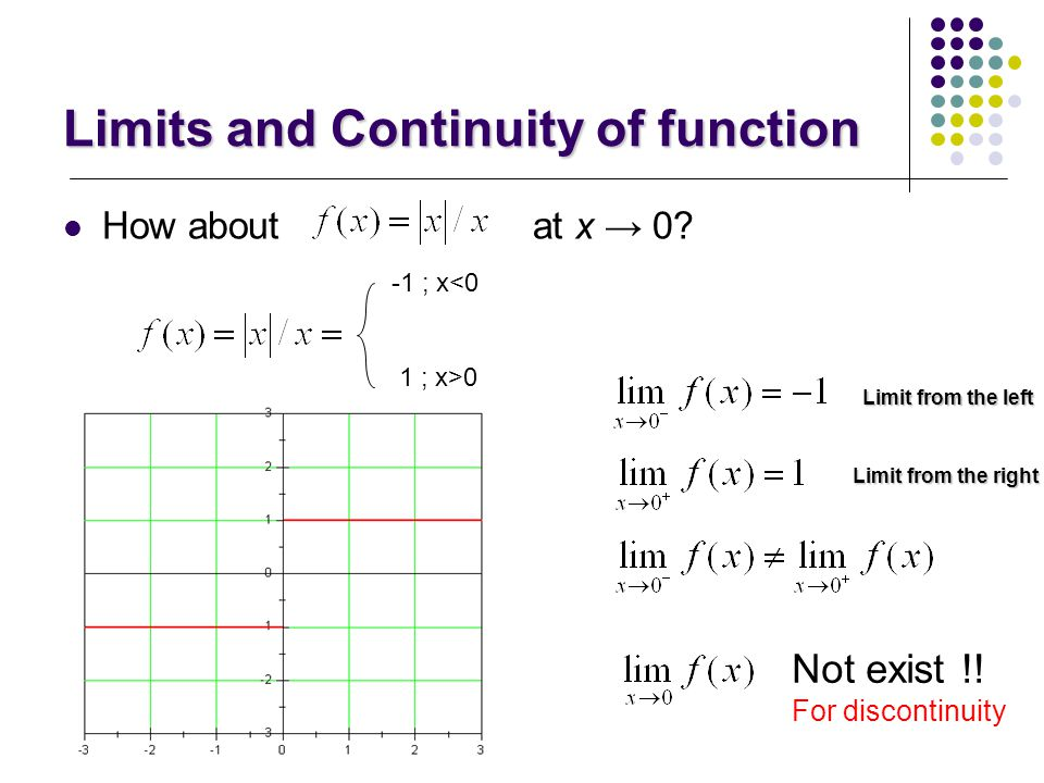 Limits and Continuity of function For mathematical equation f(x=0) = ? We can not find f(x) at x = 0 But we can find its close value of f(x) at x 0 Th