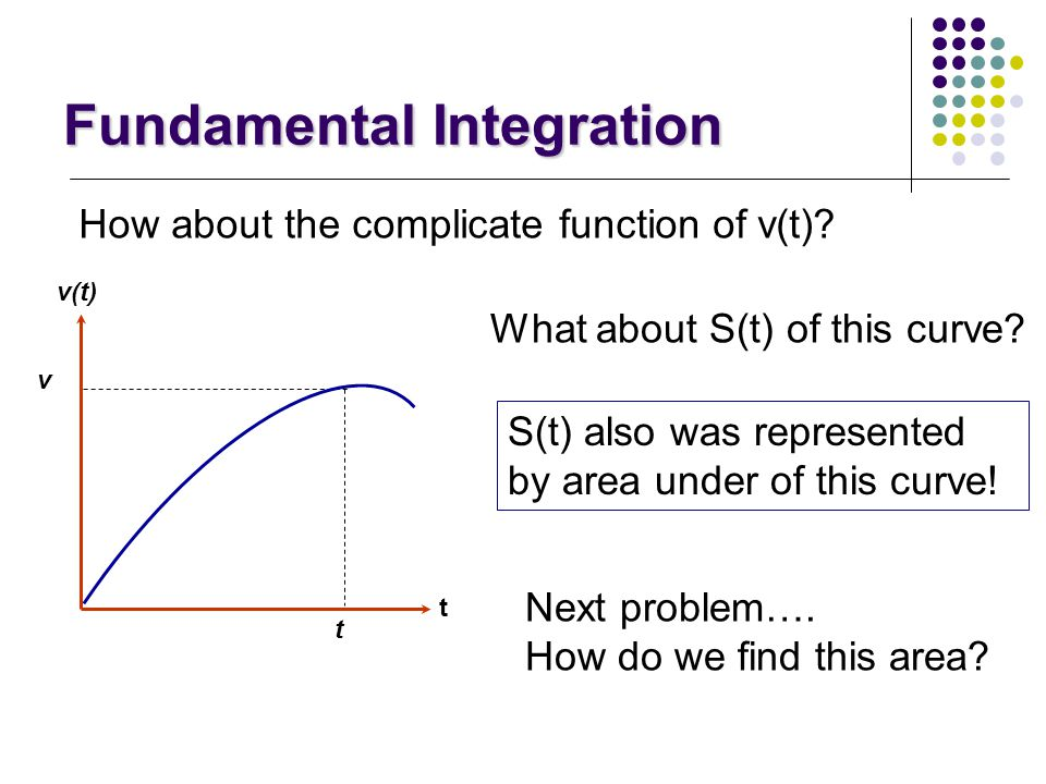 Fundamental Integration Consider graphs of constant and linear velocity with time (v(t)-t) v(t) t v0v0 t v0v0 v t t S = v 0 t S = (1/2)(v 0 +v)t S(t)