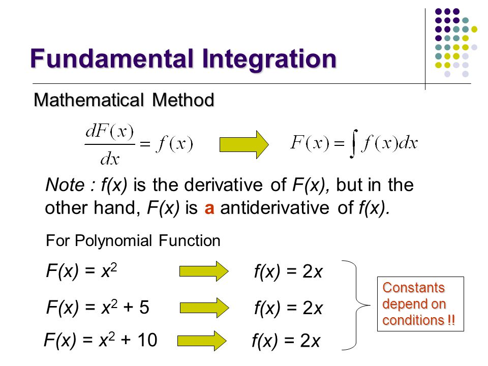 Fundamental Integration v(t) t v t ΔtΔtΔtΔt t*t* v(t * ) For smoother area Therefore, we get Read S(t) equal integral of v(t) dee t