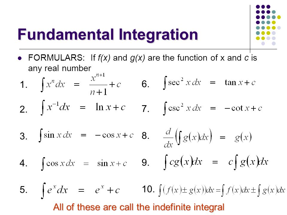 Fundamental Integration Exercises: Find the antiderivative of the following y(x). 1. y(x) = 3x 3 + 4x 2 + 5 2. y(x) = 0 3. y(x) = sin(x) 4. y(x) = xco