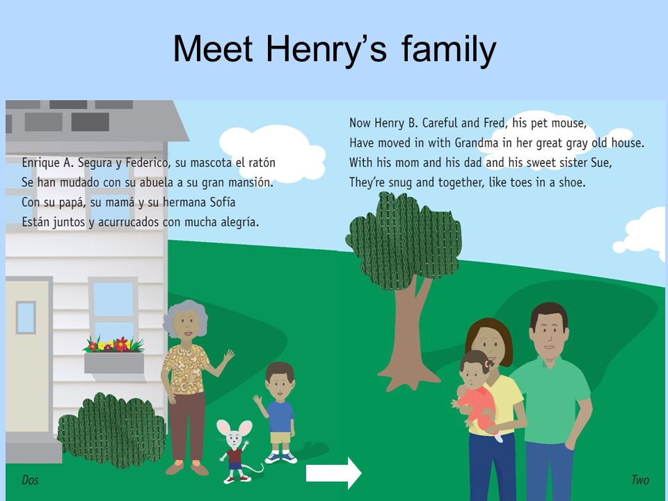 Meet Henry What kind of boy is Henry? Use your own words. Do you think you would like to have Henry as your friend? Why or why not? Do you think about