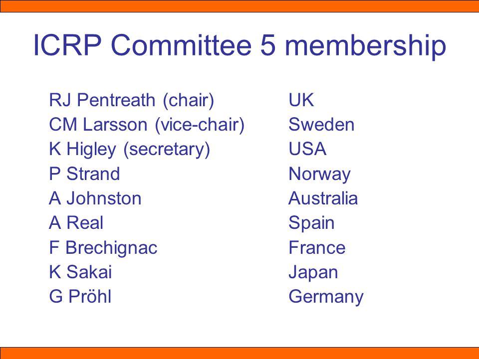 ICRP Committee 5 membership RJ Pentreath (chair)UK CM Larsson (vice-chair)Sweden K Higley (secretary)USA P Strand Norway A JohnstonAustralia A RealSpain F BrechignacFrance K SakaiJapan G PröhlGermany
