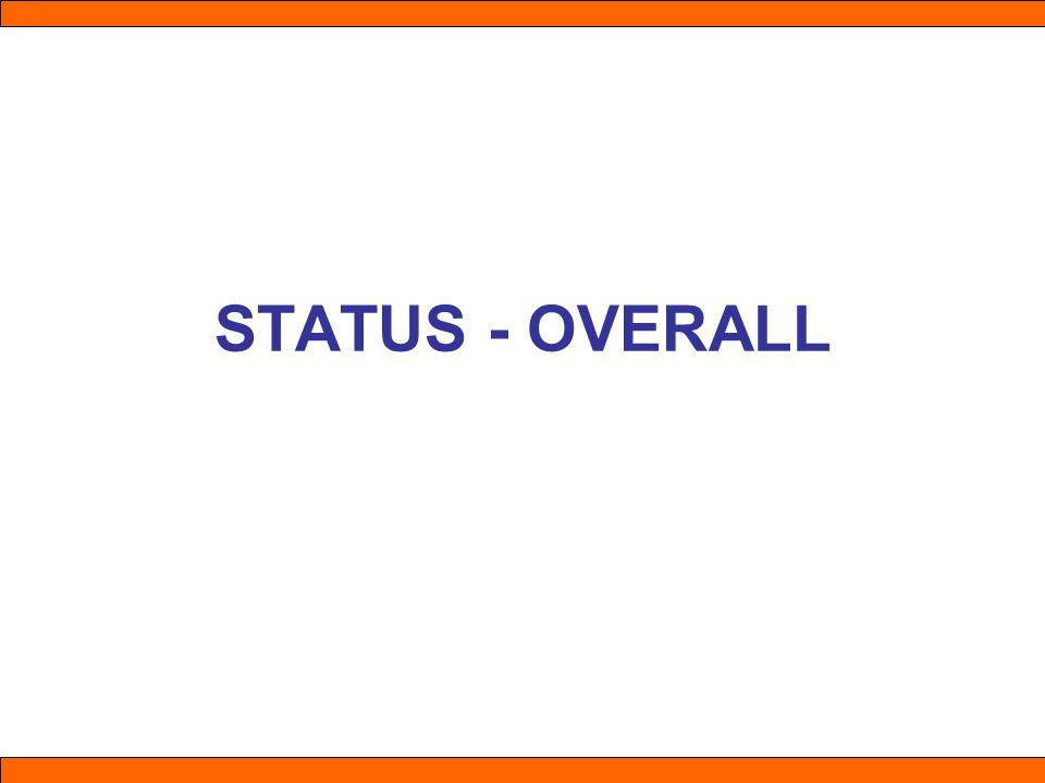 STATUS - OVERALL
