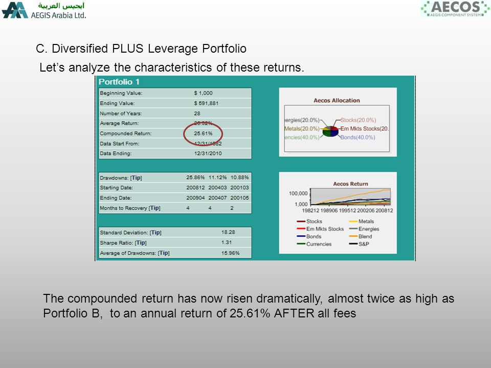 Lets analyze the characteristics of these returns.