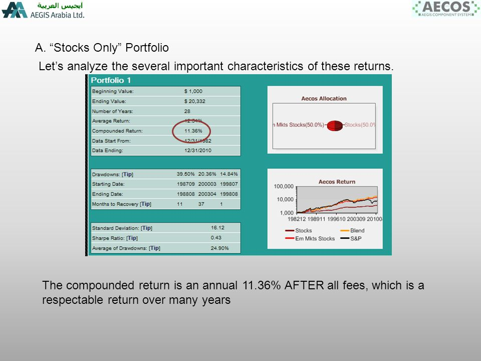 B.Diversified Portfolio. Lets analyze the characteristics of these returns.