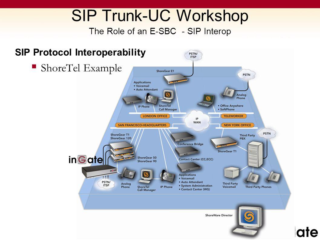 SIP Trunk-UC Workshop The Role of an E-SBC - SIP Interop SIP Protocol Interoperability ShoreTel Example