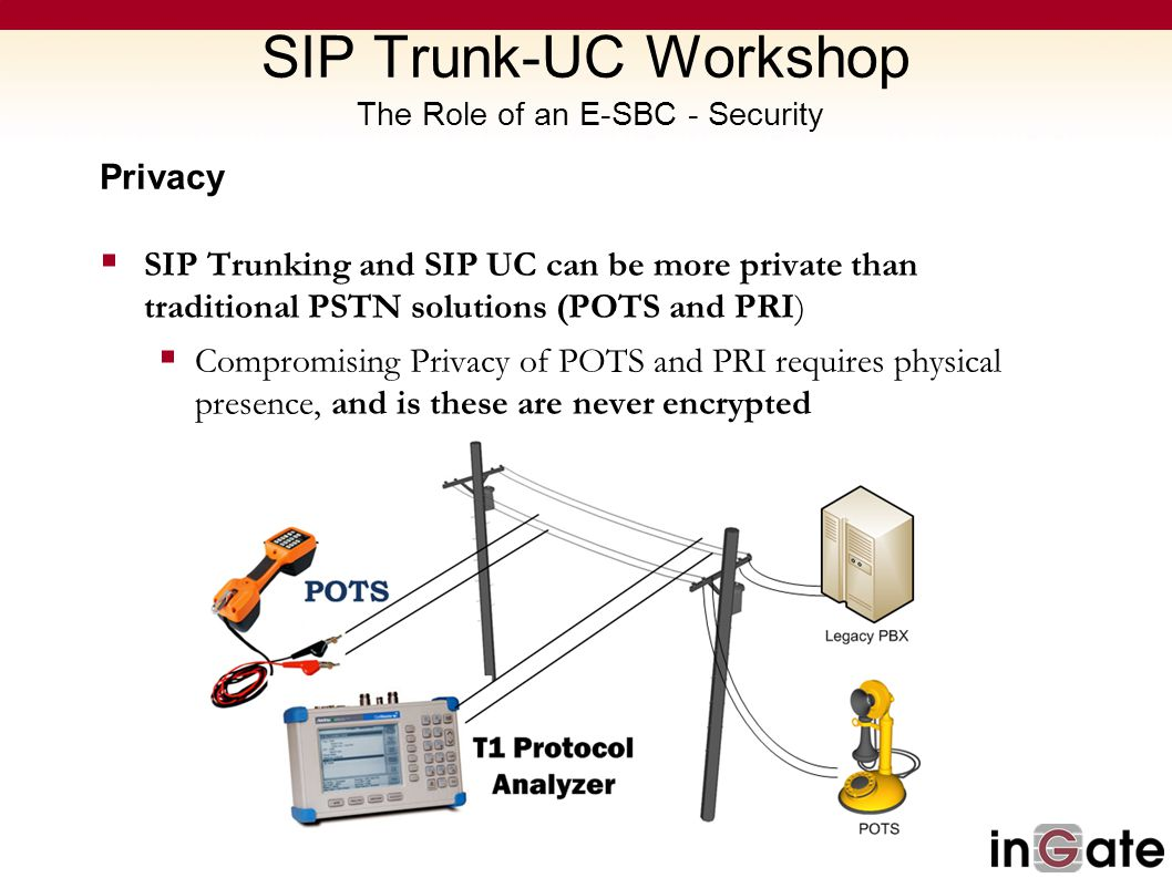 SIP Trunk-UC Workshop The Role of an E-SBC - Security Privacy SIP Trunking and SIP UC can be more private than traditional PSTN solutions (POTS and PR