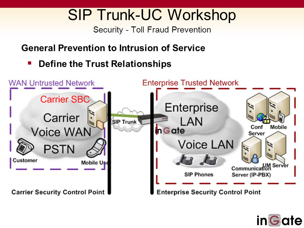 General Prevention to Intrusion of Service Define the Trust Relationships SIP Trunk-UC Workshop Security - Toll Fraud Prevention