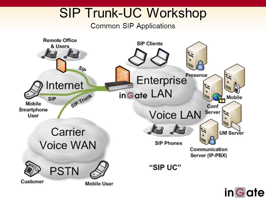 SIP Trunk-UC Workshop Common SIP Applications
