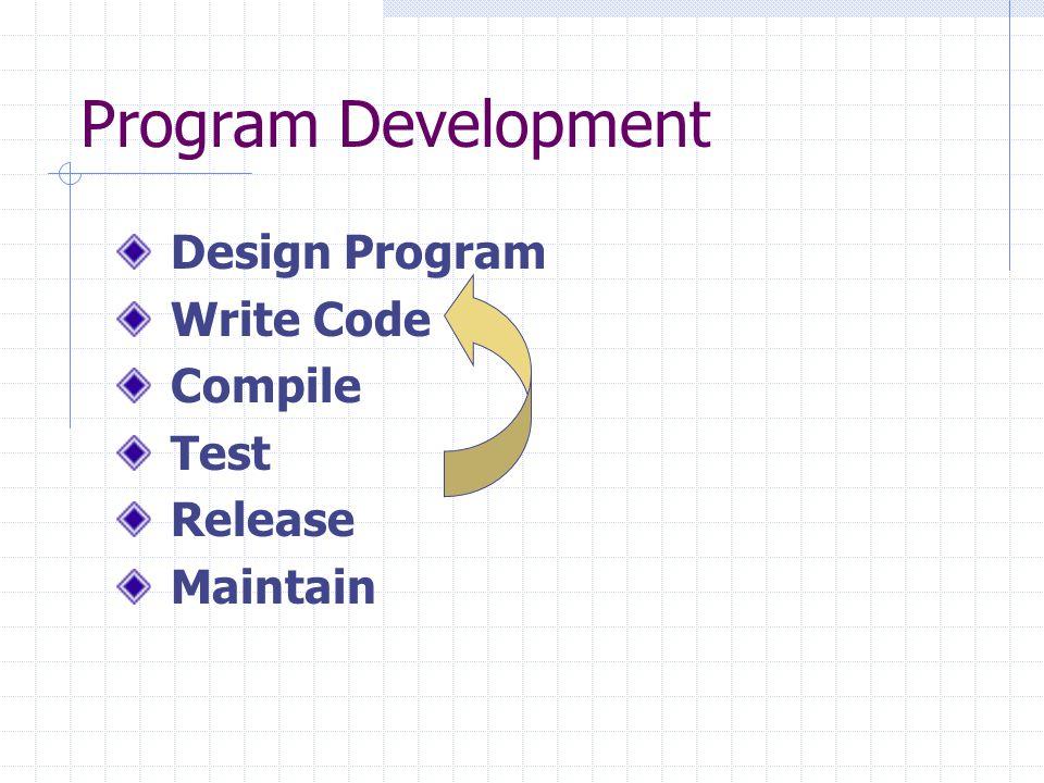 Program Development Design Program Write Code Compile Test Release Maintain