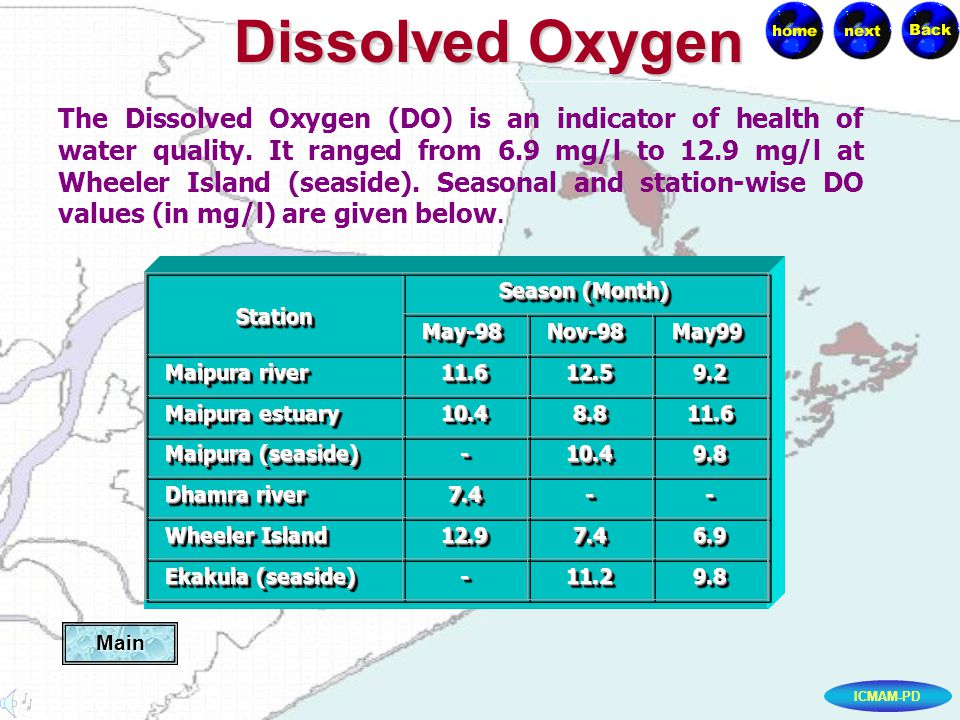 ICMAM-PD Dissolved Oxygen The Dissolved Oxygen (DO) is an indicator of health of water quality.