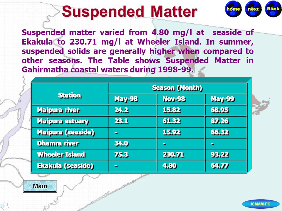ICMAM-PD Suspended Matter Suspended matter varied from 4.80 mg/l at seaside of Ekakula to 230.71 mg/l at Wheeler Island.