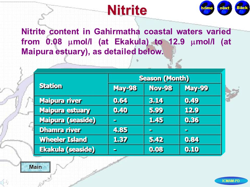 ICMAM-PDNitrite Nitrite content in Gahirmatha coastal waters varied from 0.08 mol/l (at Ekakula) to 12.9 mol/l (at Maipura estuary), as detailed below