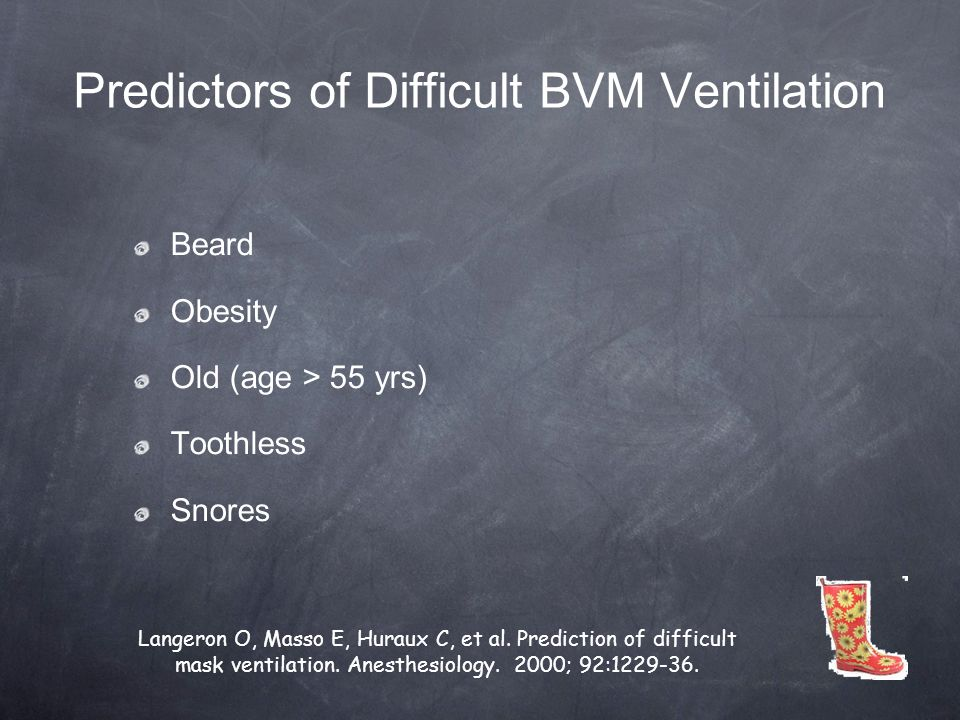 Predictors of Difficult BVM Ventilation Beard Obesity Old (age > 55 yrs) Toothless Snores Langeron O, Masso E, Huraux C, et al. Prediction of difficul