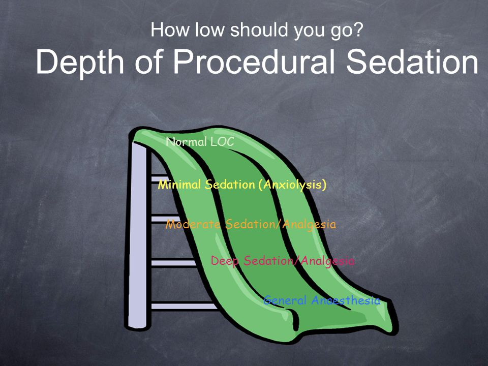 How low should you go? Depth of Procedural Sedation Minimal Sedation (Anxiolysis) Moderate Sedation/Analgesia Deep Sedation/Analgesia General Anaesthe