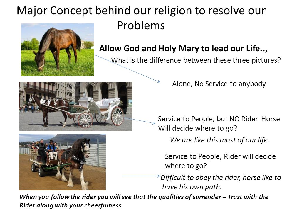 Allow God and Holy Mary to lead our Life.., What is the difference between these three pictures? Alone, No Service to anybody Service to People, but N