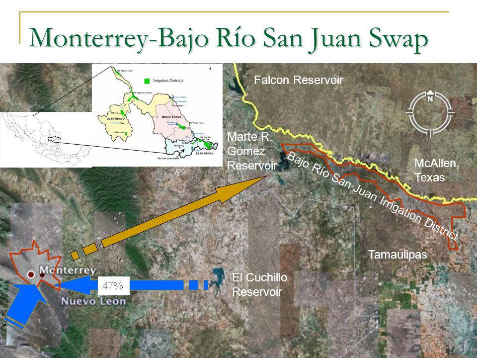 Monterrey-Bajo R í o San Juan Swap Tamaulipas McAllen, Texas Marte R.